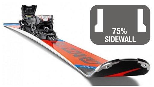 75% Sidewall