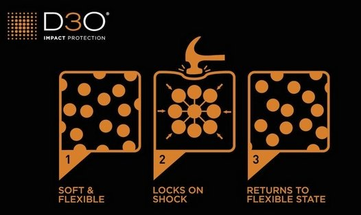 D3O® Protection