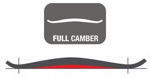 Full-Camber