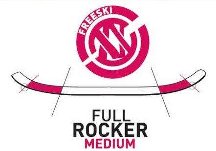 Full Rocker Medium