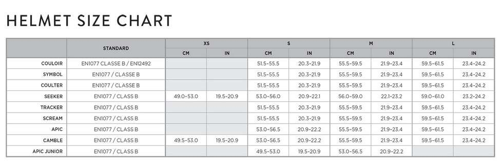Lyžařské helmy Scott - tabulka velikostí