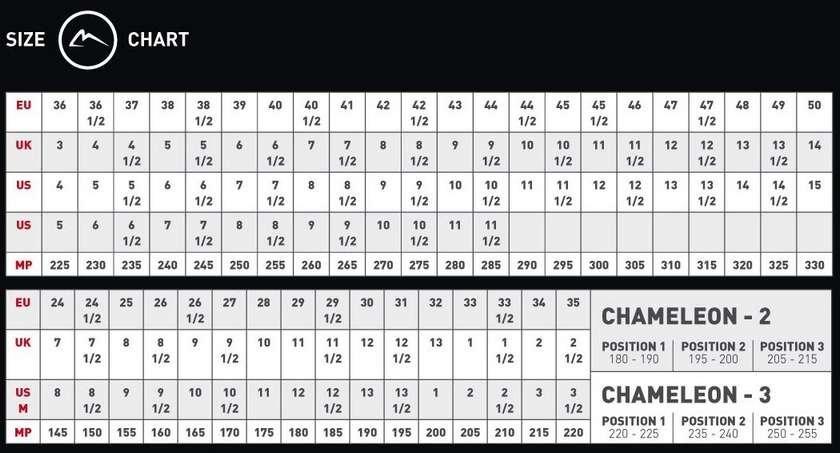 Lyžáky Roxa - tabulka velikostí