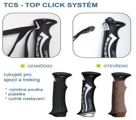 TCS - Top Click Systém