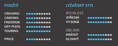 Völkl Qanik + stoupací pásy Zvětšit Völkl ... 0e20634b2ed