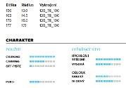 Völkl RTM 78 + vázání Marker 4Motion XL 12.0 TCX D 16/17